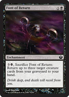 Font of Return