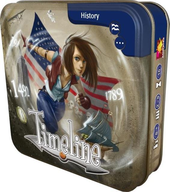 Timeline - American History
