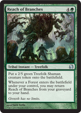 Reach of Branches
